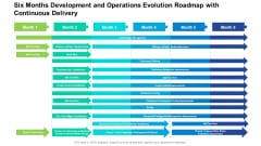 Six Months Development And Operations Evolution Roadmap With Continuous Delivery Download