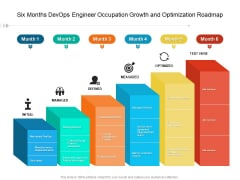 Six Months Devops Engineer Occupation Growth And Optimization Roadmap Background
