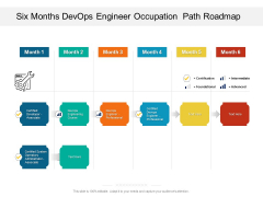 Six Months Devops Engineer Occupation Path Roadmap Pictures
