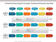 Six Months Devops Engineer Occupation Roadmap With Business Team Work Graphics