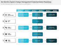Six Months Digital Change Management Implementation Roadmap Portrait