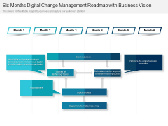 Six Months Digital Change Management Roadmap With Business Vision Topics