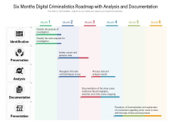 Six Months Digital Criminalistics Roadmap With Analysis And Documentation Rules