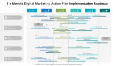 Six Months Digital Marketing Action Plan Implementation Roadmap Sample