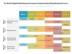 Six Months Digital Marketing And Company Trademark Storytelling Roadmap Process Portrait