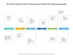 Six Months Disease Contact Tracing Roadmap Template With Diagnosing Capability Template