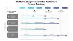 Six Months Disruptive Automation Architecture Release Roadmap Formats