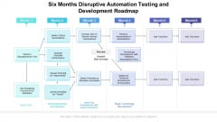 Six Months Disruptive Automation Testing And Development Roadmap Infographics