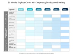 Six Months Employee Career With Competency Development Roadmap Inspiration