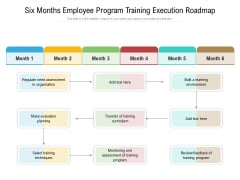 Six Months Employee Program Training Execution Roadmap Template