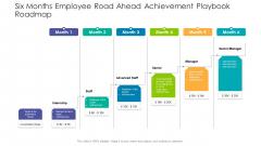 Six Months Employee Road Ahead Achievement Playbook Roadmap Designs