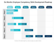 Six Months Employee Soft Competency Development Roadmap Graphics