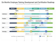 Six Months Employee Training Development And Certification Roadmap Elements