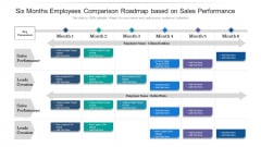 Six Months Employees Comparison Roadmap Based On Sales Performance Background