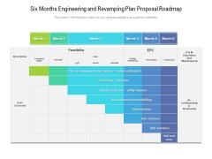 Six Months Engineering And Revamping Plan Proposal Roadmap Microsoft