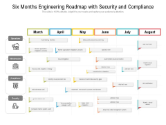 Six Months Engineering Roadmap With Security And Compliance Clipart