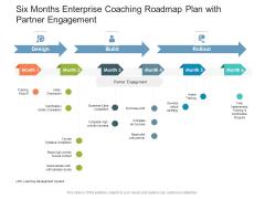 Six Months Enterprise Coaching Roadmap Plan With Partner Engagement Rules