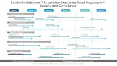 Six Months Enterprise IT Automation Machinery Road Mapping With Security And Compliance Professional