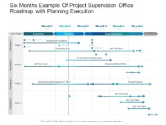 Six Months Example Of Project Supervision Office Roadmap With Planning Execution Microsoft