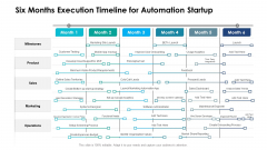 Six Months Execution Timeline For Automation Startup Infographics