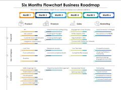 Six Months Flowchart Business Roadmap Template