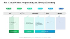 Six Months Game Programming And Design Roadmap Structure