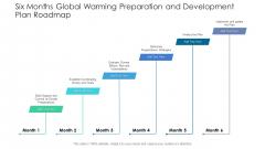 Six Months Global Warming Preparation And Development Plan Roadmap Microsoft
