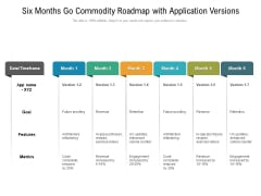 Six Months Go Commodity Roadmap With Application Versions Microsoft