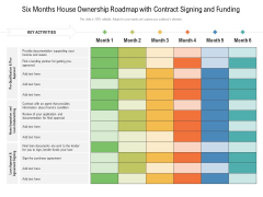 Six Months House Ownership Roadmap With Contract Signing And Funding Elements