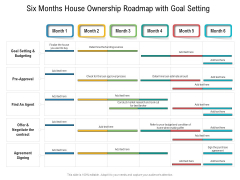 Six Months House Ownership Roadmap With Goal Setting Information