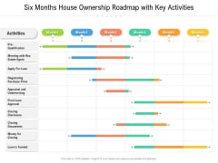 Six Months House Ownership Roadmap With Key Activities Rules