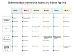 Six Months House Ownership Roadmap With Loan Approval Rules