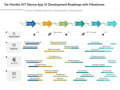 Six Months IOT Device App UI Development Roadmap With Milestones Introduction