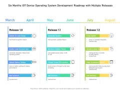Six Months IOT Device Operating System Development Roadmap With Multiple Releases Structure