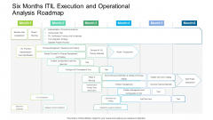 Six Months ITIL Execution And Operational Analysis Roadmap Summary
