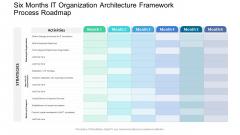 Six Months IT Organization Architecture Framework Process Roadmap Icons PDF