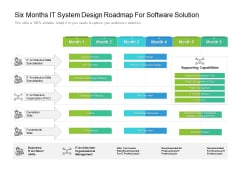 Six Months IT System Design Roadmap For Software Solution Sample