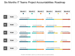 Six Months IT Teams Project Accountabilities Roadmap Guidelines