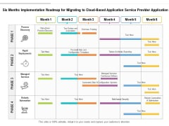 Six Months Implementation Roadmap For Migrating To Cloud Based Application Service Provider Application Sample