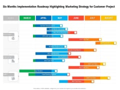 Six Months Implementation Roadmap Highlighting Marketing Strategy For Customer Project Formats