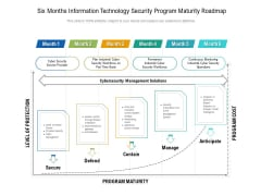 Six Months Information Technology Security Program Maturity Roadmap Infographics