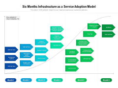 Six Months Infrastructure As A Service Adoption Model Rules