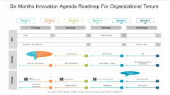 Six Months Innovation Agenda Roadmap For Organizational Tenure Professional