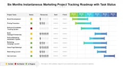 Six Months Instantaneous Marketing Project Tracking Roadmap With Task Status Template