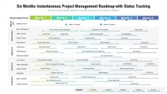 Six Months Instantaneous Project Management Roadmap With Status Tracking Designs