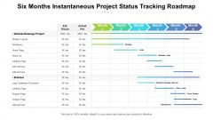Six Months Instantaneous Project Status Tracking Roadmap Information