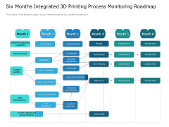 Six Months Integrated 3D Printing Process Monitoring Roadmap Icons