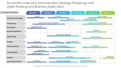 Six Months Internal Communication Strategy Roadmap With Agile Working And Business Application Brochure
