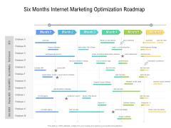 Six Months Internet Marketing Optimization Roadmap Designs