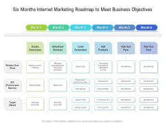 Six Months Internet Marketing Roadmap To Meet Business Objectives Icons